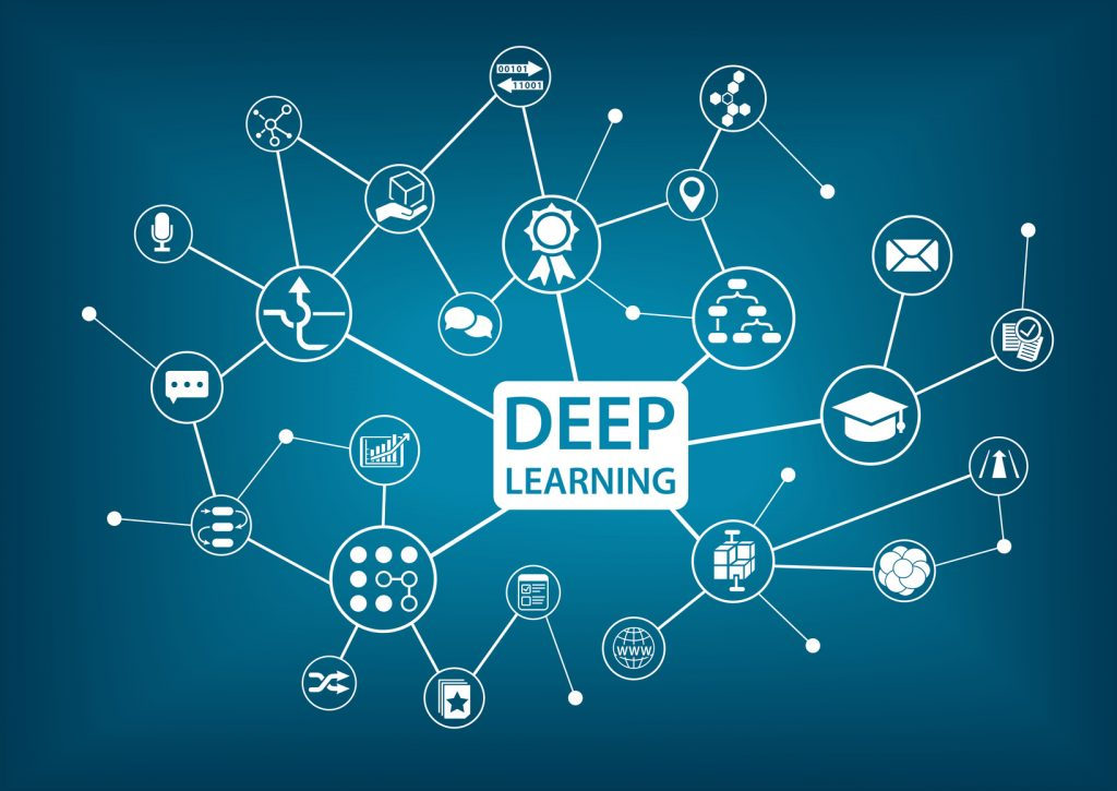 deep learning translation